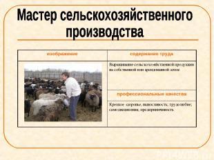 изображение содержание труда Выращивание сельскохозяйственной продукции на собст