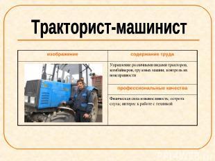 изображение содержание труда Управление различными видами тракторов, комбайнеров
