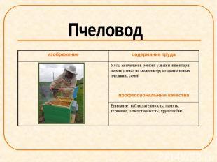 изображение содержание труда Уход за пчелами; ремонт ульев и инвентаря; перевод