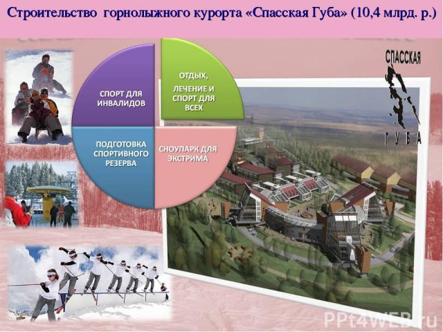 Строительство горнолыжного курорта «Спасская Губа» (10,4 млрд. р.)