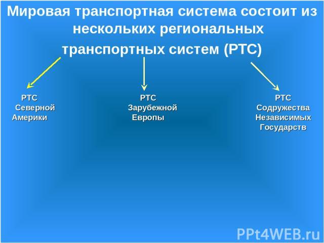 Мировая транспортная система состоит из нескольких региональных транспортных систем (РТС) РТС Северной Америки РТС Зарубежной Европы РТС Содружества Независимых Государств