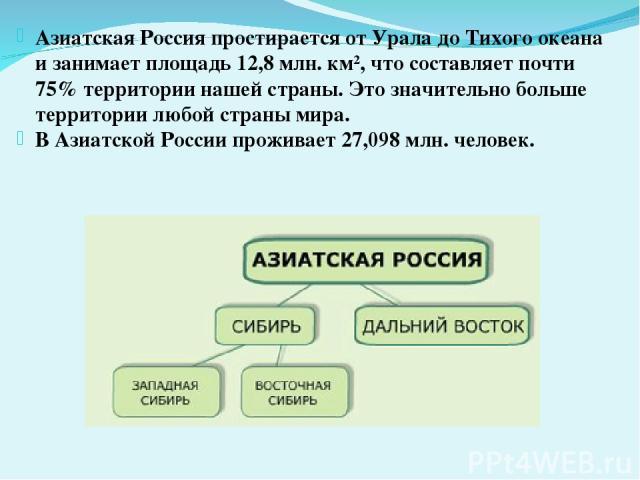 Азиатская Россия простирается от Урала до Тихого океана и занимает площадь 12,8млн.км2, что составляет почти 75% территории нашей страны. Это значительно больше территории любой страны мира. В Азиатской России проживает 27,098млн.человек.