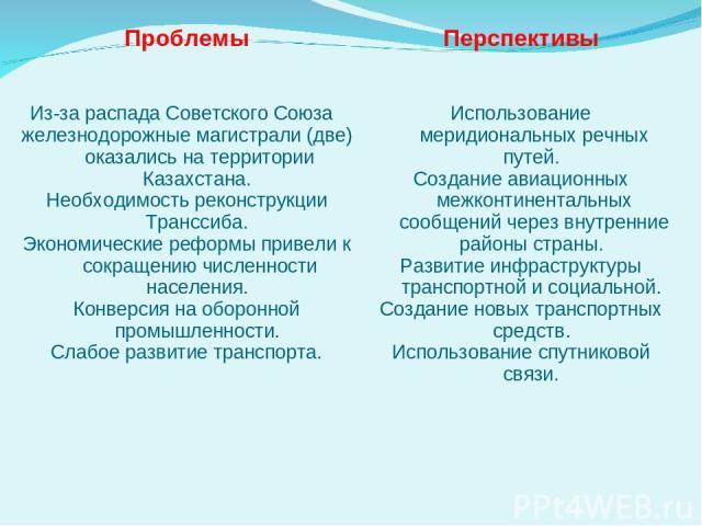 Проблемы Перспективы Из-за распада Советского Союза железнодорожные магистрали (две) оказались на территории Казахстана. Необходимость реконструкции Транссиба. Экономические реформы привели к сокращению численности населения. Конверсия на оборонной …