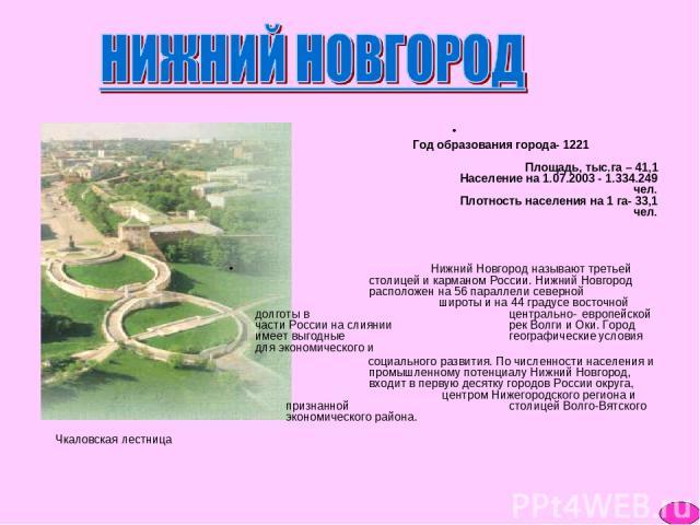 Год образования города- 1221 Площадь, тыс.га – 41,1 Население на 1.07.2003 - 1.334.249 чел. Плотность населения на 1 га- 33,1 чел. Нижний Новгород называют третьей столицей и карманом России. Нижний Новгород расположен на 56 параллели северной широт…