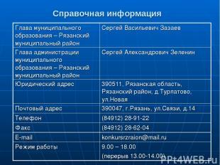 Справочная информация Глава муниципального образования – Рязанский муниципальный