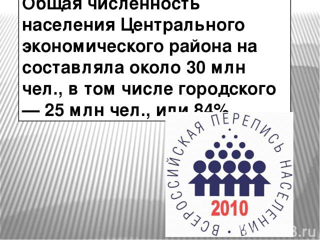 АПК Агропромышленный комплекс—один из крупнейших в России по производству молока, мяса, картофеля, овощей, льна, сахарной свеклы, продукции пищевой промышленности. Но собственное сельскохозяйственное производство не обеспечивает потребности района, …