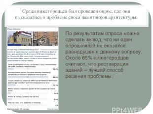 Среди нижегородцев был проведен опрос, где они высказались о проблеме сноса памя