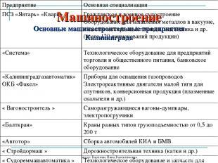 автор: Карезина Нина Валентиновна Машиностроение Основные машиностроительные пре