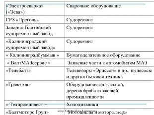 автор: Карезина Нина Валентиновна «Электросварка» («Эсва») Сварочное оборудовани