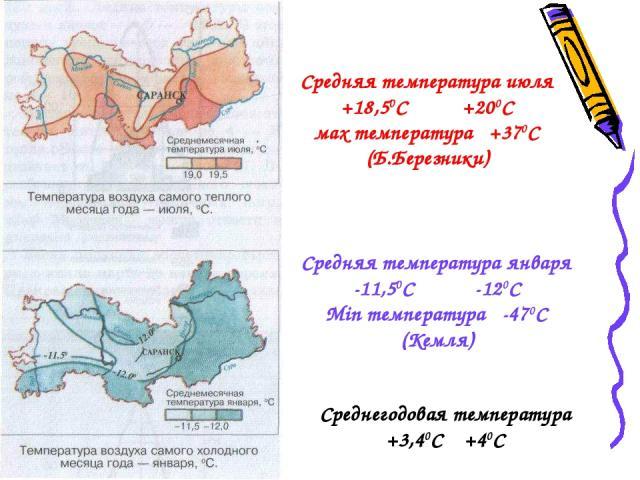 Средняя температура июля +18,50С +200С мax температура +370С (Б.Березники) Средняя температура января -11,50С -120С Min температура -470С (Кемля) Среднегодовая температура +3,40С +40С