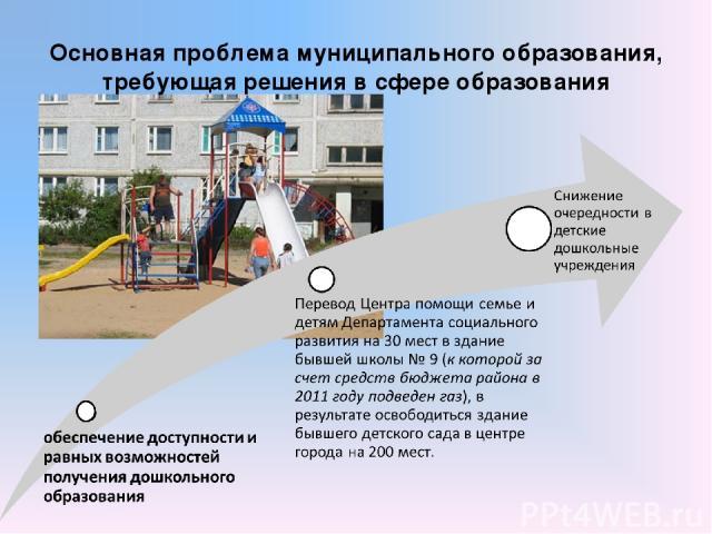 Основная проблема муниципального образования, требующая решения в сфере образования