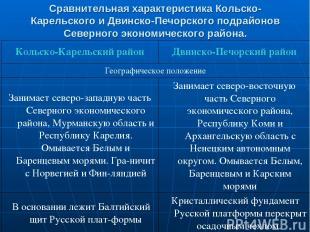 Сравнительная характеристика Кольско-Карельского и Двинско-Печорского подрайонов