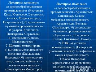 Лесопром. комплекс: а) деревообрабатывающая промышленность (Кестеньга, Кемь, Юшк