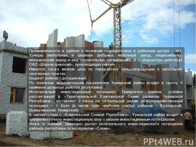бетон урмары