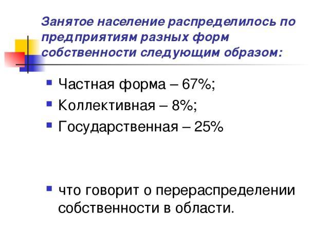 Занятое население распределилось по предприятиям разных форм собственности следующим образом: Частная форма – 67%; Коллективная – 8%; Государственная – 25% что говорит о перераспределении собственности в области.