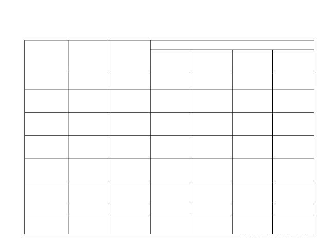 Таблица 4. Занятость населения по сферам деятельности. Населенный пункт Экономически активное население Неработающие пенсионеры Занятость населения по отраслям Государственная служба промышленность Сельское хозяйство Сфера обслуживания Десантное Сла…