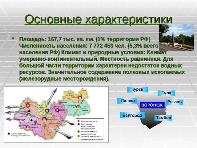 Основные характеристики Площадь: 167,7 тыс. кв. км. (1% территории РФ) Численность населения: 7 772 459 чел. (5,3% всего населения РФ) Климат и природные условия: Климат умеренно-континентальный. Местность равнинная. Для большой части территории хар…