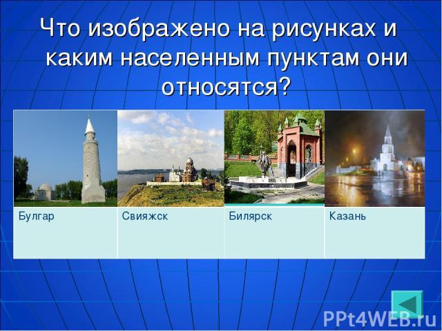 Что изображено на рисунках и каким населенным пунктам они относятся? Булгар Свияжск Билярск Казань
