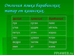 Отличия языка барабинских татар от казанских. русский казанский барабинский лук