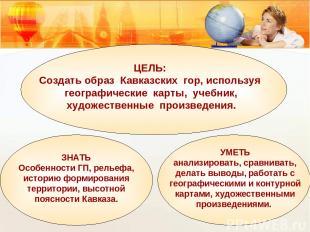 ЦЕЛЬ: Создать образ Кавказских гор, используя географические карты, учебник, худ