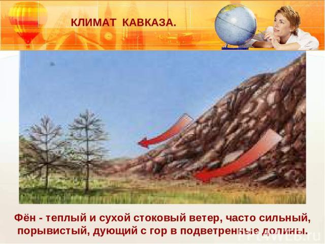 КЛИМАТ КАВКАЗА. Фён - теплый и сухой стоковый ветер, часто сильный, порывистый, дующий с гор в подветренные долины.