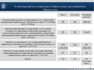 В настоящее время на территории Ставропольского края утверждены Перечни услуг: 4