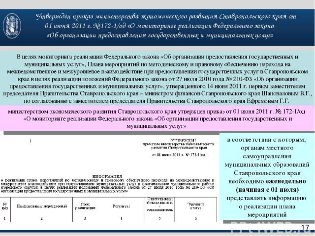 Утвержден приказ министерства экономического развития Ставропольского края от 01 июня 2011 г. № 172-1/од «О мониторинге реализации Федерального закона «Об организации предоставления государственных и муниципальных услуг» 17 В целях мониторинга реали…