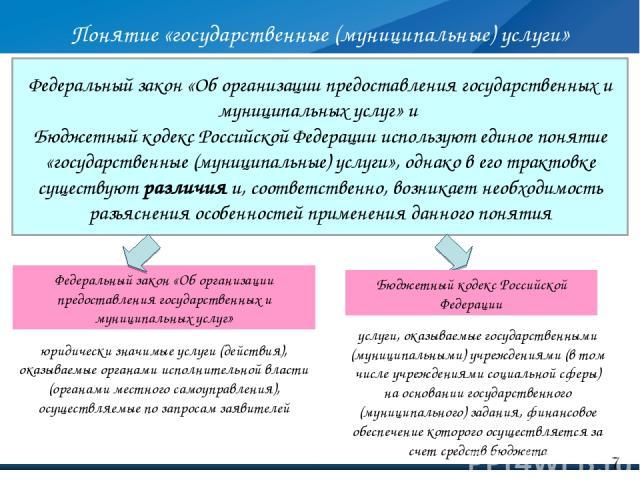 Федеральный закон «Об организации предоставления государственных и муниципальных услуг» и Бюджетный кодекс Российской Федерации используют единое понятие «государственные (муниципальные) услуги», однако в его трактовке существуют различия и, соответ…