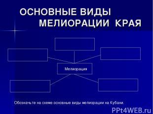ОСНОВНЫЕ ВИДЫ МЕЛИОРАЦИИ КРАЯ Обозначьте на схеме основные виды мелиорации на Ку