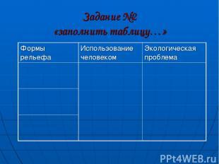 Задание №2 «заполнить таблицу…» Формы рельефа Использование человеком Экологичес