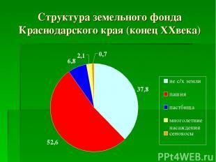 Структура земельного фонда Краснодарского края (конец XXвека)