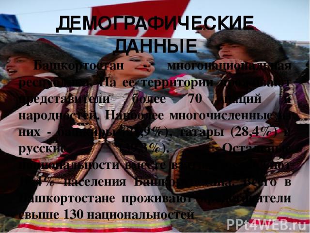 ДЕМОГРАФИЧЕСКИЕ ДАННЫЕ Башкортостан - многонациональная республика. На ее территории проживают представители более 70 наций и народностей. Наиболее многочисленные из них - башкиры (21,9%), татары (28,4%) и русские (39,3%). Остальные национальности в…
