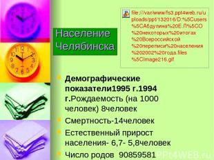Население Челябинска Демографические показатели1995 г.1994 г.Рождаемость (на 100