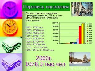 Перепись населения Первая перепись населения проведена в конце 1739 г., в это вр