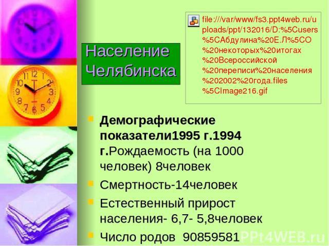 Население Челябинска Демографические показатели1995 г.1994 г.Рождаемость (на 1000 человек) 8человек Смертность-14человек Естественный прирост населения- 6,7- 5,8человек Число родов 90859581