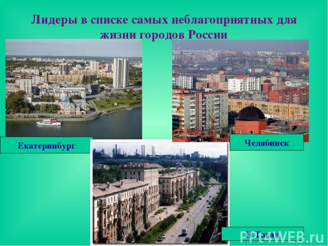 Лидеры в списке самых неблагоприятных для жизни городов России Екатеринбург Н.Тагил Челябинск