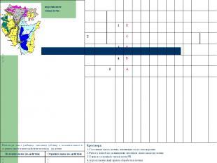 перечислите типы почв: 1. 2 3 1 П 2 О 3 Ч 4 В 5 А Используя текст учебника, запо