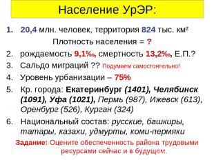 Население УрЭР: 20,4 млн. человек, территория 824 тыс. км² Плотность населения =