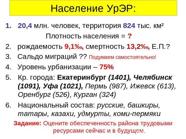 Население УрЭР: 20,4 млн. человек, территория 824 тыс. км² Плотность населения = ? 2. рождаемость 9,1‰, смертность 13,2‰, Е.П.? 3. Сальдо миграций ?? Подумаем самостоятельно! 4. Уровень урбанизации – 75% Кр. города: Екатеринбург (1401), Челябинск (1…