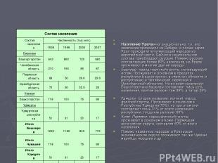 Население Урала многонационально, т.к. его заселение проходило из Сибири, а позж