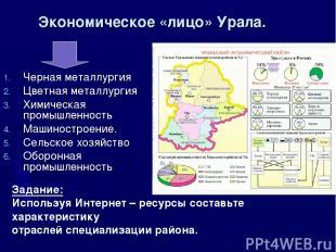 Экономическое «лицо» Урала. Черная металлургия Цветная металлургия Химическая пр