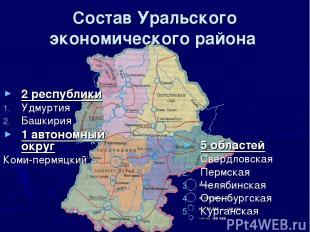 Состав Уральского экономического района 2 республики Удмуртия Башкирия 1 автоном