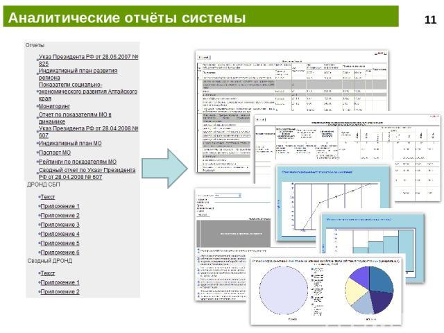 Аналитические отчёты системы 11 NORBIT IS BUSINESS FORCE ©