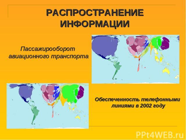 РАСПРОСТРАНЕНИЕ ИНФОРМАЦИИ Пассажирооборот авиационного транспорта Обеспеченность телефонными линиями в 2002 году