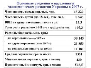 Основные сведения о населении и экономическом развитии Украины в 2007 г. Численн