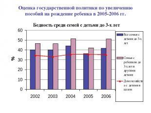 Оценка государственной политики по увеличению пособий на рождение ребенка в 2005