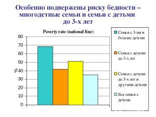 Особенно подвержены риску бедности – многодетные семьи и семьи с детьми до 3-х л