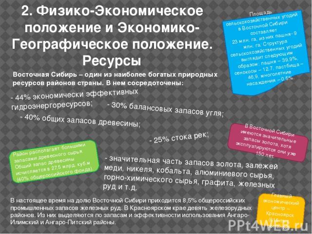 2. Физико-Экономическое положение и Экономико-Географическое положение. Ресурсы Восточная Сибирь – один из наиболее богатых природных ресурсов районов страны. В нем сосредоточены: - 30% балансовых запасов угля; - 40% общих запасов древесины; - 44% э…