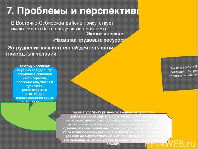 7. Проблемы и перспективы развития В Восточно-Сибирском районе присутствует имеют место быть следующие проблемы: -Экологические -Нехватка трудовых ресурсов -Затруднение хозяиственной деятельности вследствие суровых природных условий Помимо этого, в …