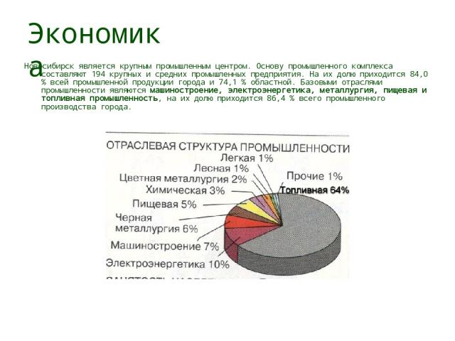 Экономика Новосибирск является крупным промышленным центром. Основу промышленного комплекса составляют 194 крупных и средних промышленных предприятия. На их долю приходится 84,0 % всей промышленной продукции города и 74,1 % областной. Базовыми отрас…